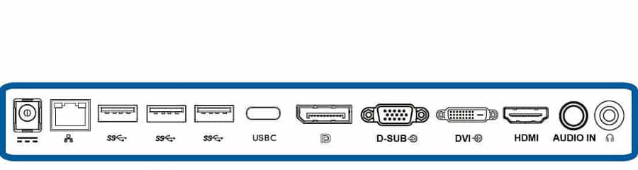 DisplayPort vs HDMI vs USB-C vs DVI vs VGA– Which is Better
