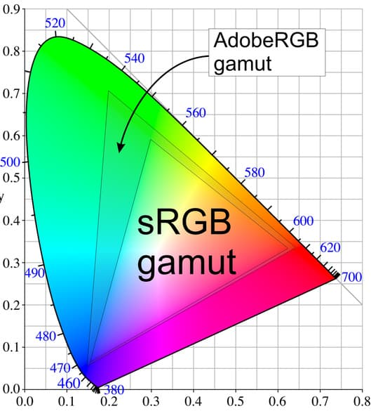 adobe RGB monitors amazon